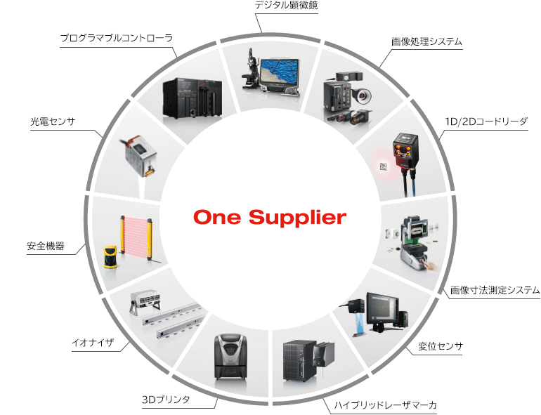One Supplier